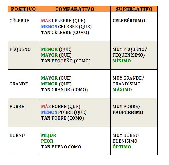 comparativos sinteticos.png