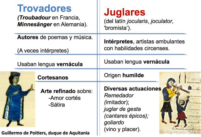 trovadores y jugalres.png