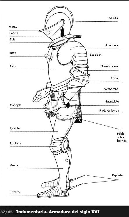 Armadura del siglo XVI según la edición del Quijote del Instituto Cervantes