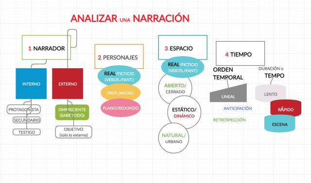 narracion.png